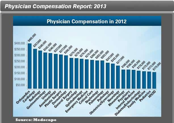 physician compensation copy