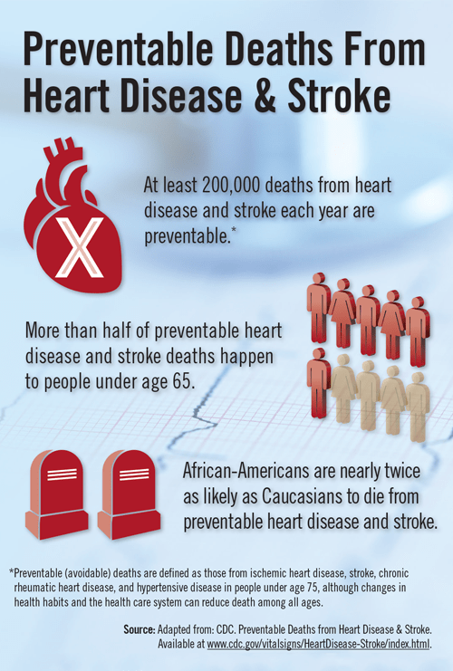 Preventable-Deaths-Infographic