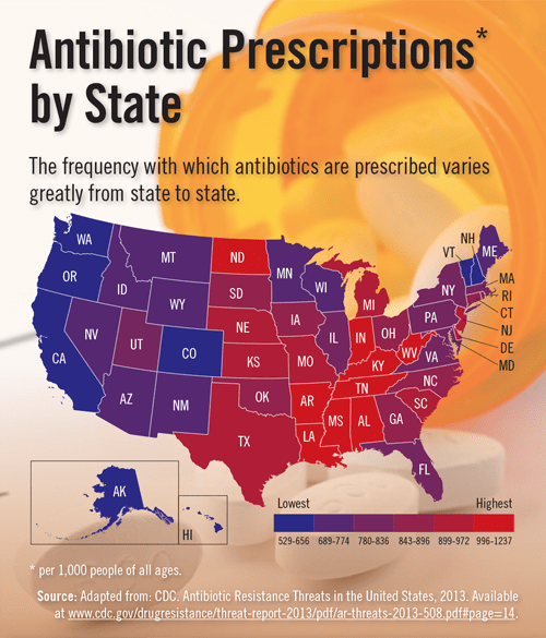 infographic of antibiotic prescriptions by state