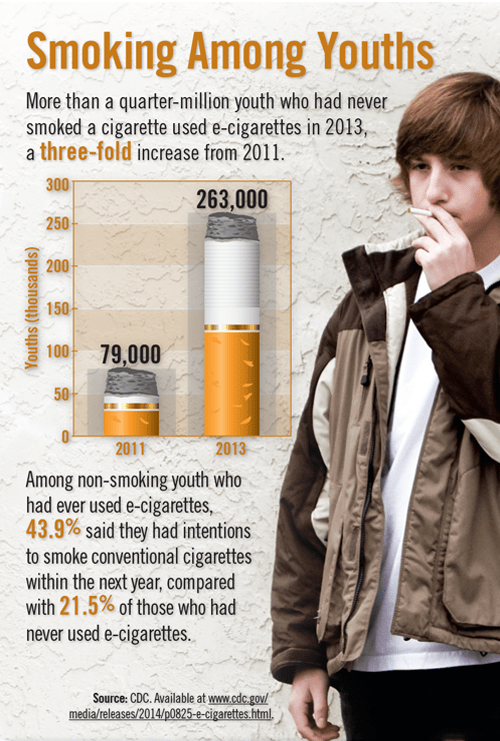 Smoking-Youth-Infograph
